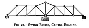 centerbearing