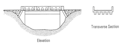 concretegirdert-beam