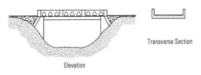concreteslab