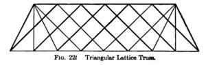 lattice